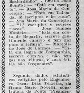Cadeira de Primeiras letras da Vila de Manaus